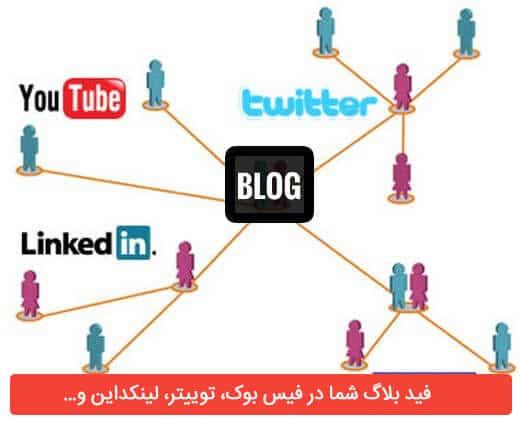 ساخت وبلاگ وردپرس