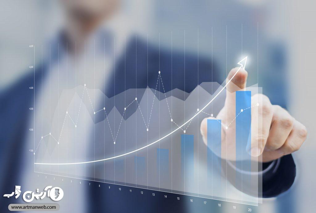 چهار روش مؤثر در تحول کسبوکار
