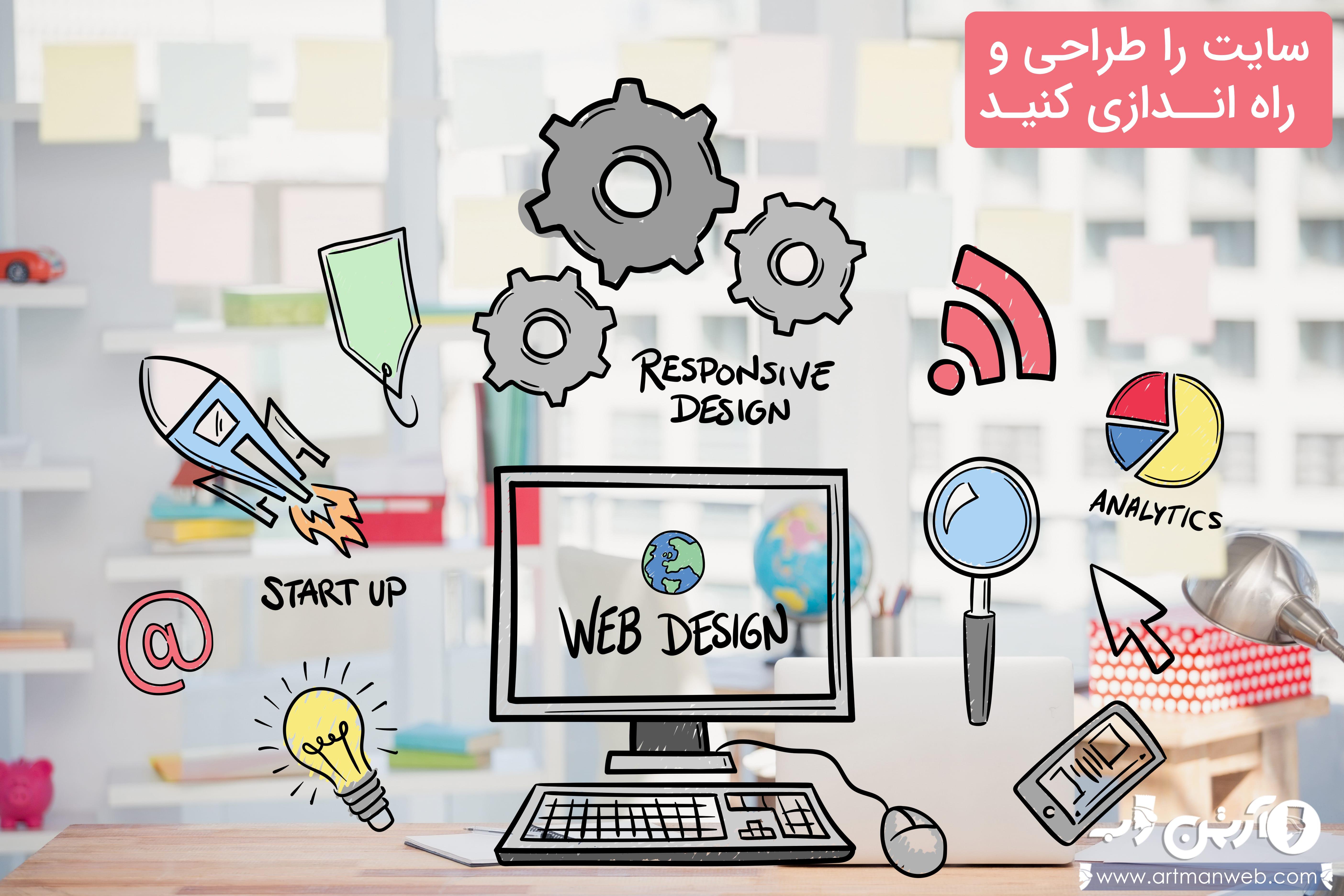 چگونه و از کجا کسب و کار اینترنتیام رو باید شروع کنم؟قسمت دوم