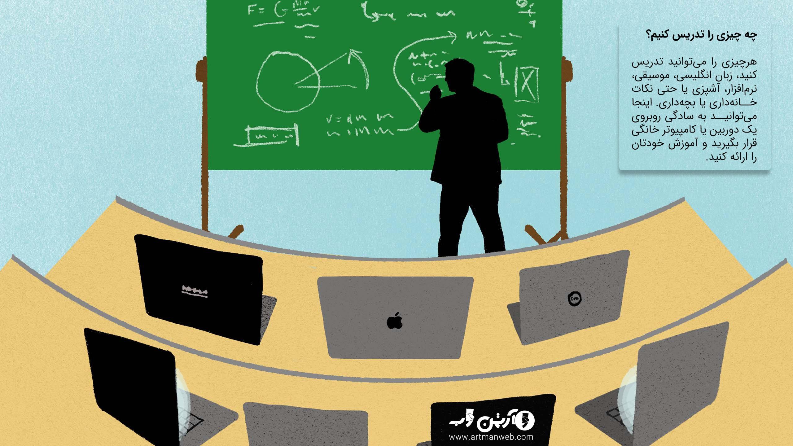 موفقیت کسب و کارهای مبتنی بر آموزش آنلاین