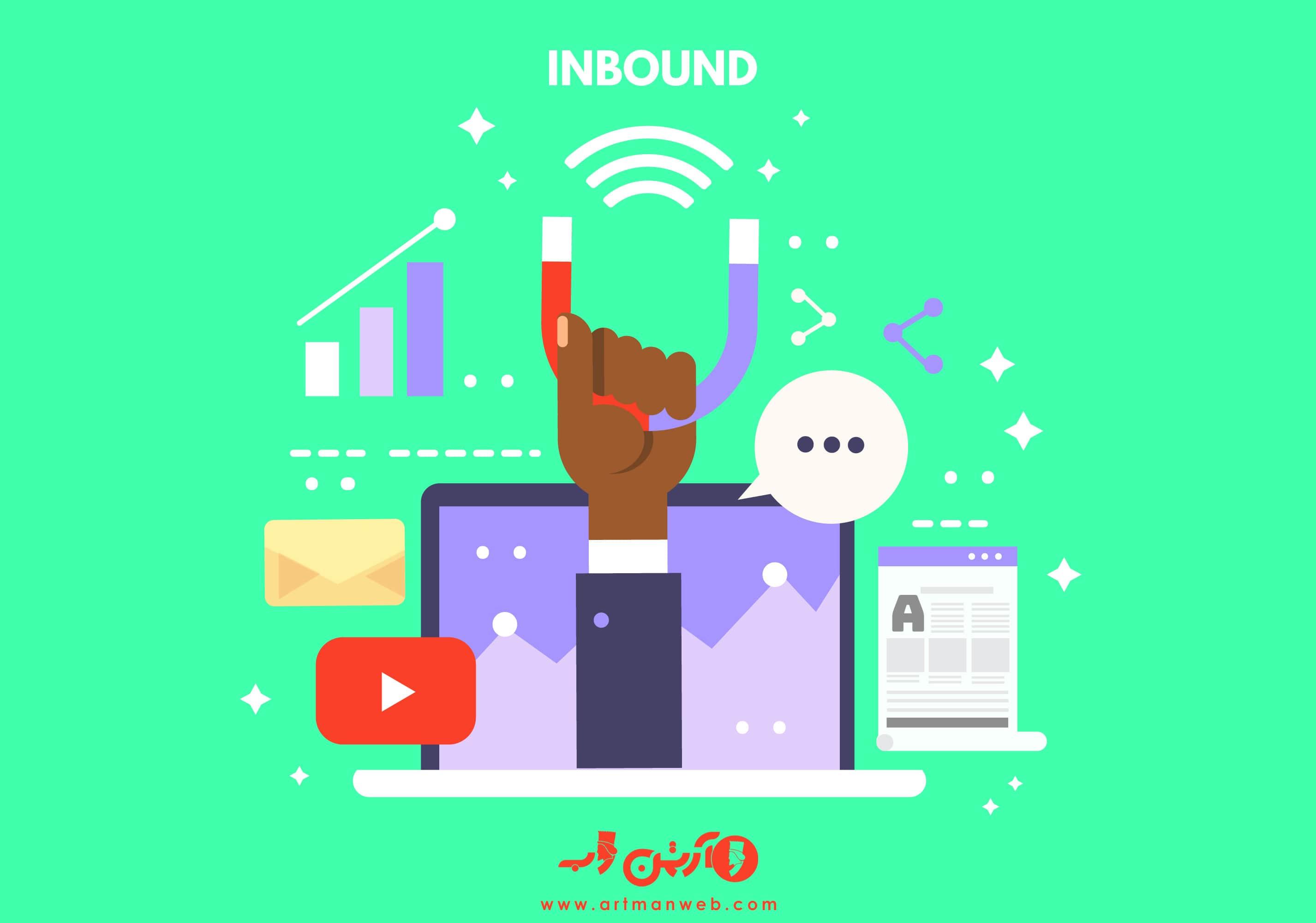 بهتره بگیم بازاریابی درونگرا یا بازاریابی بهینه!؟